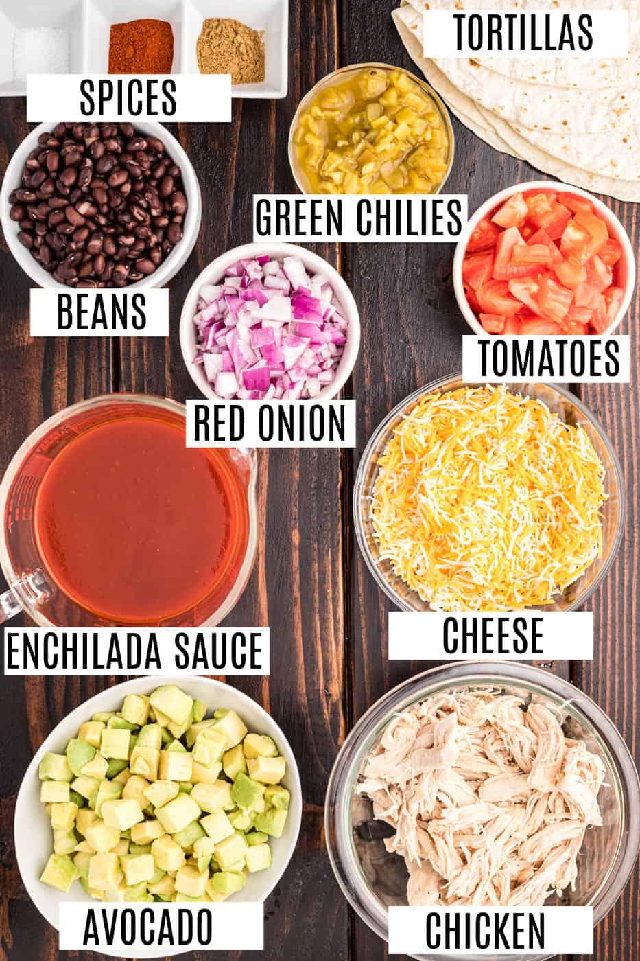Ingredients needed for chicken avocado enchiladas.